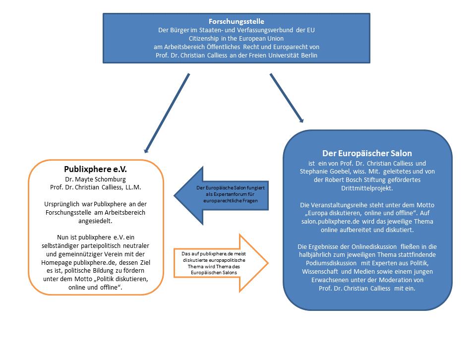 Projekt_Grafik